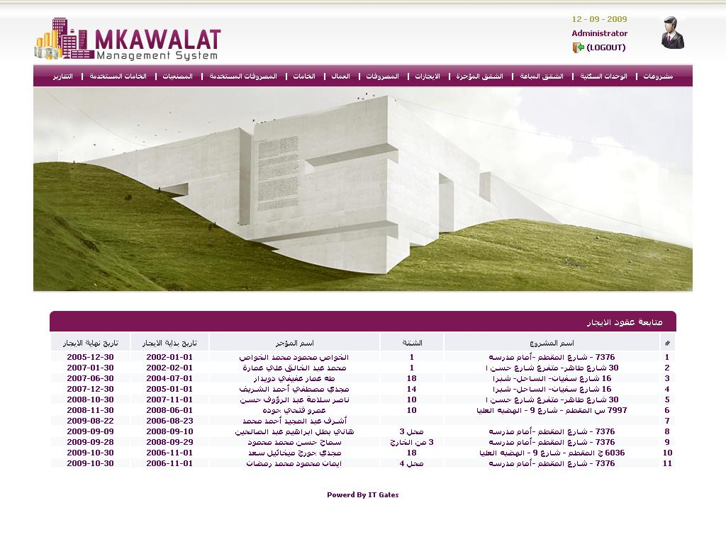 Mkawalat Management System